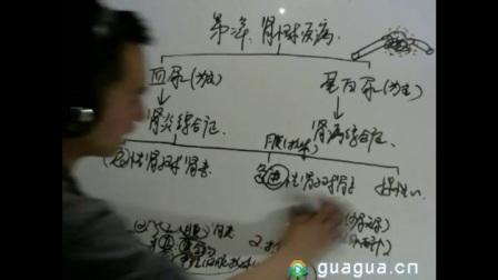 昭昭醫考腎病綜合征2
