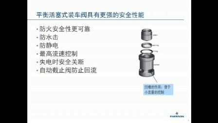 流量方案产品宣讲:艾默生平衡活塞式数控装车阀系列2-操作原理及优势简介