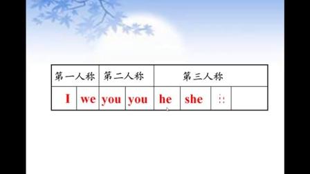 初中英语组七年级上册微课一等奖,the personal pronouns