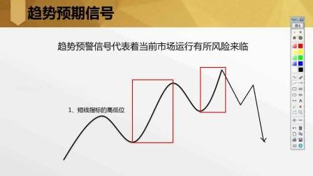 现货外汇操盘趋势拐点信号判断 买卖优势区跟单技巧