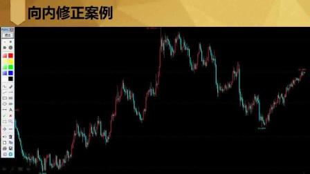 趋势线组合MACD指标顶底背离压力支撑测算 黄金白银买卖技巧