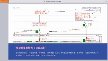 苏天发-大讲堂第2期-假阳战法(9月30日)