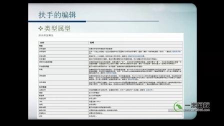 第13讲 Revit扶手编辑的参数设置及其运用1