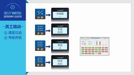 表决选举答题评分全功能型投票器-M00型-20171010