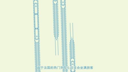 Eurail欧铁丨通票使用指南之预订篇5