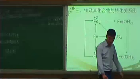 《鐵及其化合物復習課》人教版高三化學-新密實驗高中:王定染