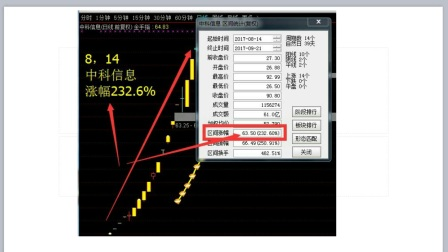 """证券投资者保护规章落地,""""卖者有责""""原则覆盖全市场"""