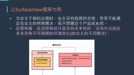 设计思维案例:现代IT架构师(Sec. D-6)