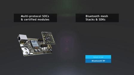 Bluetooth Mesh开发