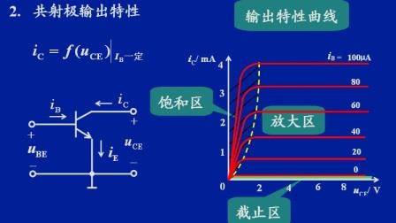 模拟电子技术基础11