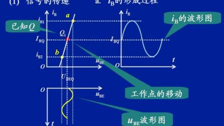 模拟电子技术基础14