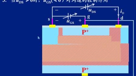 模拟电子技术基础27