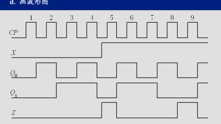 数字电子技术基础54
