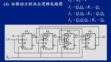 数字电子技术基础55