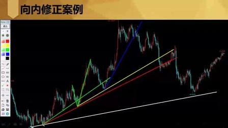 趋势线怎么取点划线 股指期货买卖判断法则