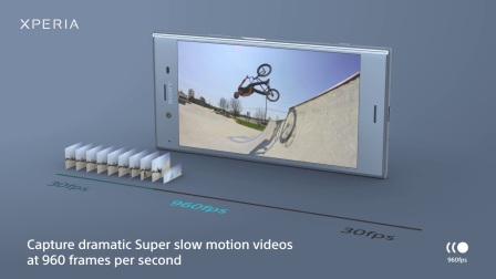 Sony Xperia  Motion_Eye_Camera