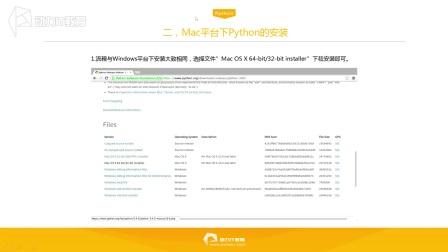Python基础-1.1 Python安装与配置