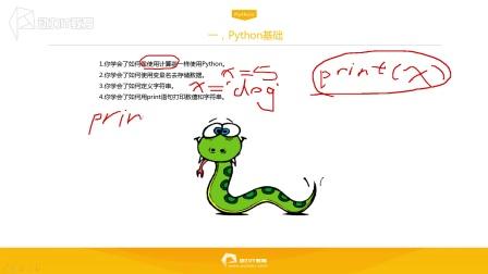 Python基础-1.2 Python入门