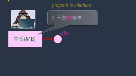 设计思维案例:现代IT架构师(Sec. C-2)