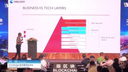 【4】白硕:许可链的发展趋势与Chinaledger后续工作要点