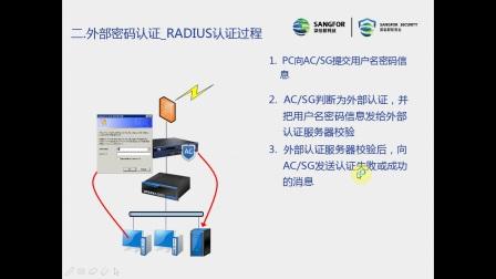 AC_v11.8_功能测试_外部密码认证_RADIUS