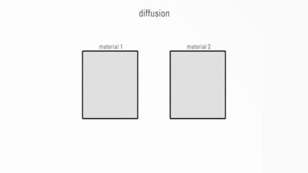 MICRESS_2_多相场组织演变模拟软件使用介绍_Kinetics
