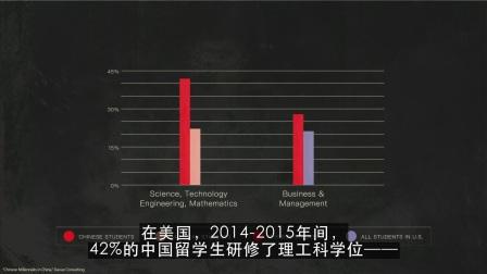 郭务卿:我们为何需要看重中国的千禧一代