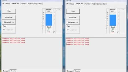 XBee 单点传播模式设置