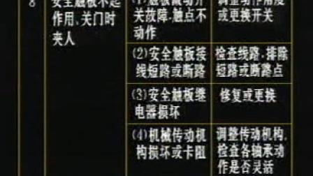 电梯维修视频教程全集-常见故障与排除方案
