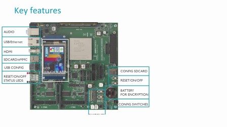 Arm MPS3 FPGA 开发板