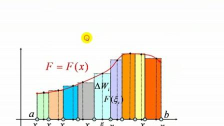 徐小湛《高等数学》第44讲:定积分的概念与性质 (1)_标清