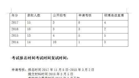 2018北京交通大学会计学博士真题讲解、复试分数线、历年录取人数