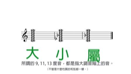 2.【好和弦】一次搞懂「所有的」和弦代号