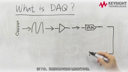 测试与测量基础知识――DAQ | 第 2 集――定义数据采集(DAQ)