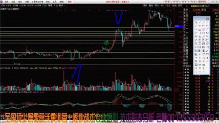 K线图经典图解选股技术投资实战技巧 价格涨跌判断