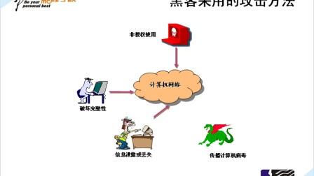 网络安全.CH1.1.网络安全概述[西安鹏程_网络工程师_WWW.XAPC.COM.CN]