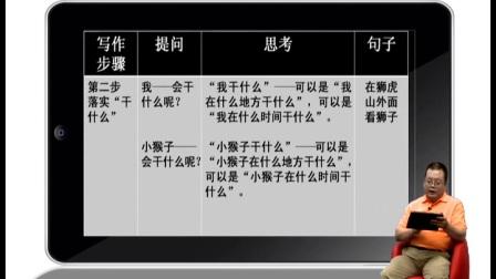 袁氏作文小学1-3