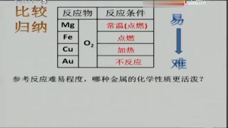 初三科学《第2节金属的化学性质》教学视频,高跃华,2016年杭州市名师公开课