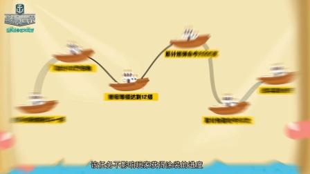战舰世界2周年活动介绍