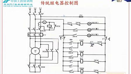 天天PLC培训-三菱PLC视频-PLC入门基础、硬件型号、选型及特殊功能模块的用法_标清
