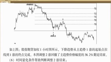 期货如何炒?-判断趋势启动点策略-幅度-时间的-期货操盘手-刘惠伦