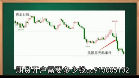 外汇黄金交易基础学习—外汇、股票、黄金交易中的杠杆都有哪些作用? 期货走势图下载qq913005102