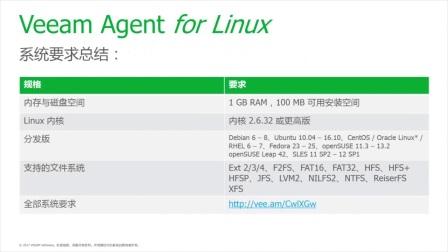 网络研讨会:Veeam Agent for Linux