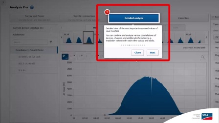 Solar Monitoring with Sunny Portal Pro How Analyse Pro works