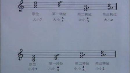 七和弦的转位
