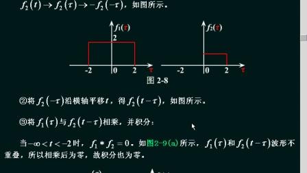 同济大学信号与系统9