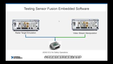 智能汽车的智能测试:与汽车技术的发展保持同步