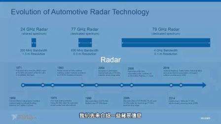 智能汽车的智能测试:ADAS的演进 - 测试包含相机、雷达和传感器融合的系统