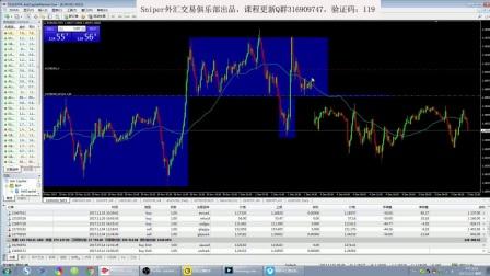 现货黄金价格走势预测股票外汇交易培训