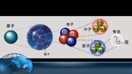 10维空间里存在无数平行宇宙它就是物理学界寻找的万物理论